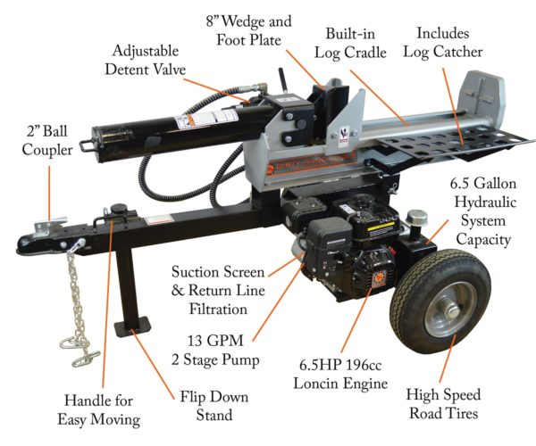 22 ton log splitter details