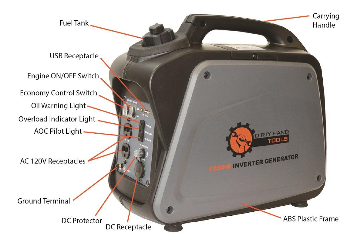 generator oil diagram gas powered 1200w inverter generator dirty hand tools  colorado usa  gas powered 1200w inverter generator