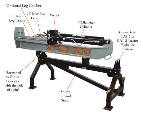 Towable Log Splitter